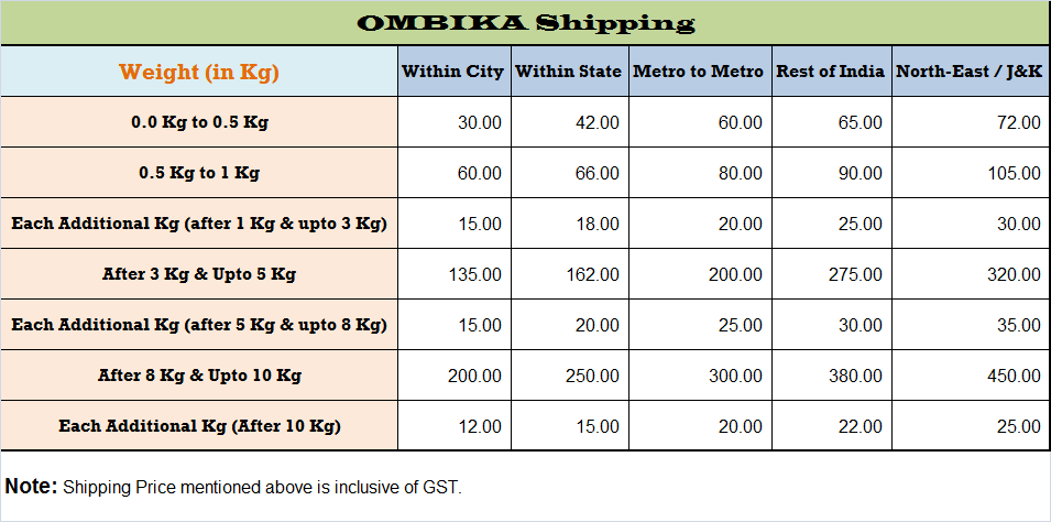 New Shipping Charges (12-09-2019)